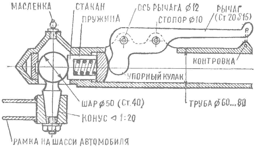 Рис. 6. Конструкция стандартного тягово-сцепного устройства шарового типа (отраслевая нормаль ОН 025 320—68).