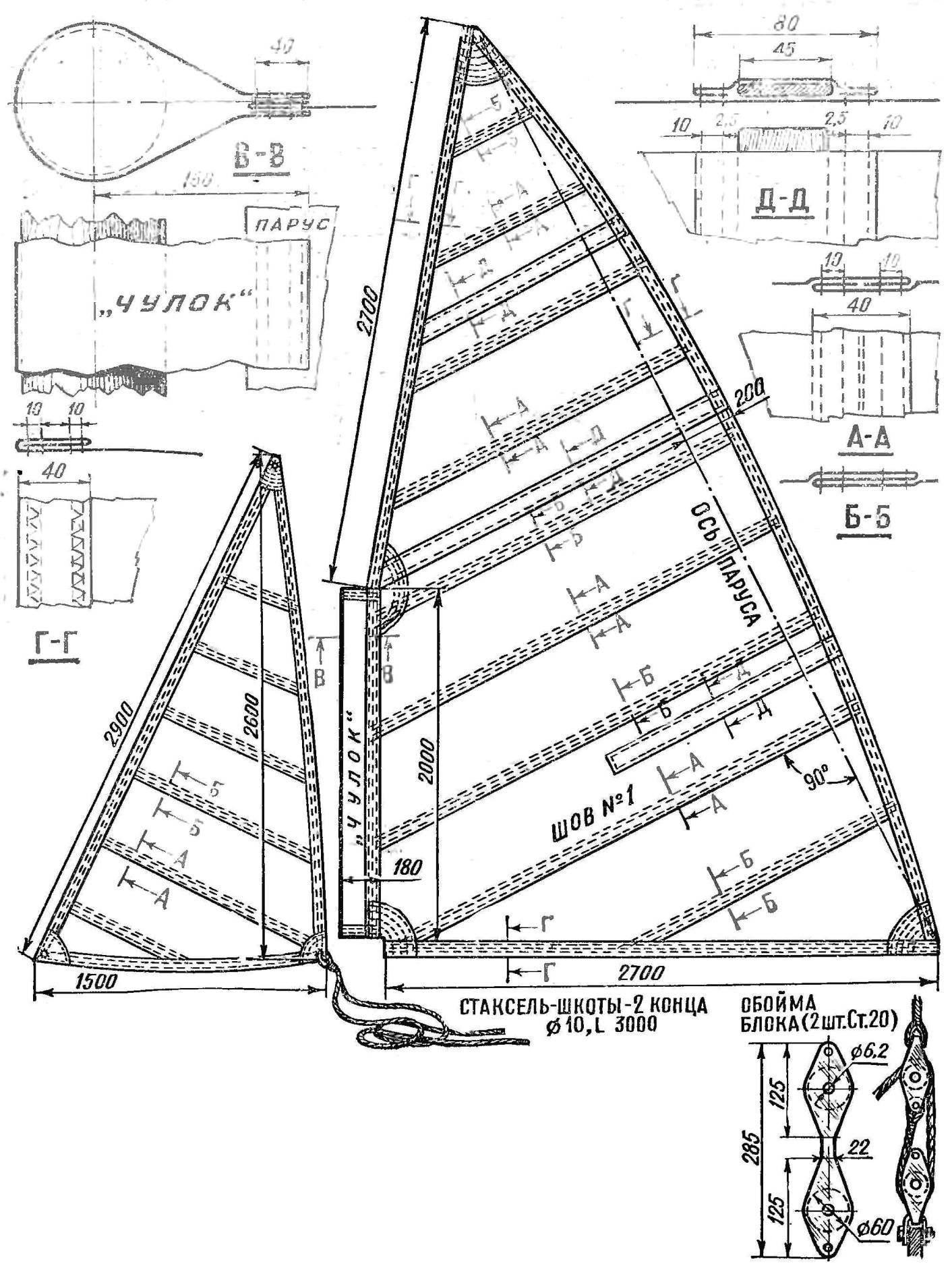 Рис. 2. Паруса, их раскрой и конструкция швов