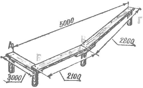 Рис. 3. Приспособление для формовки паруса.