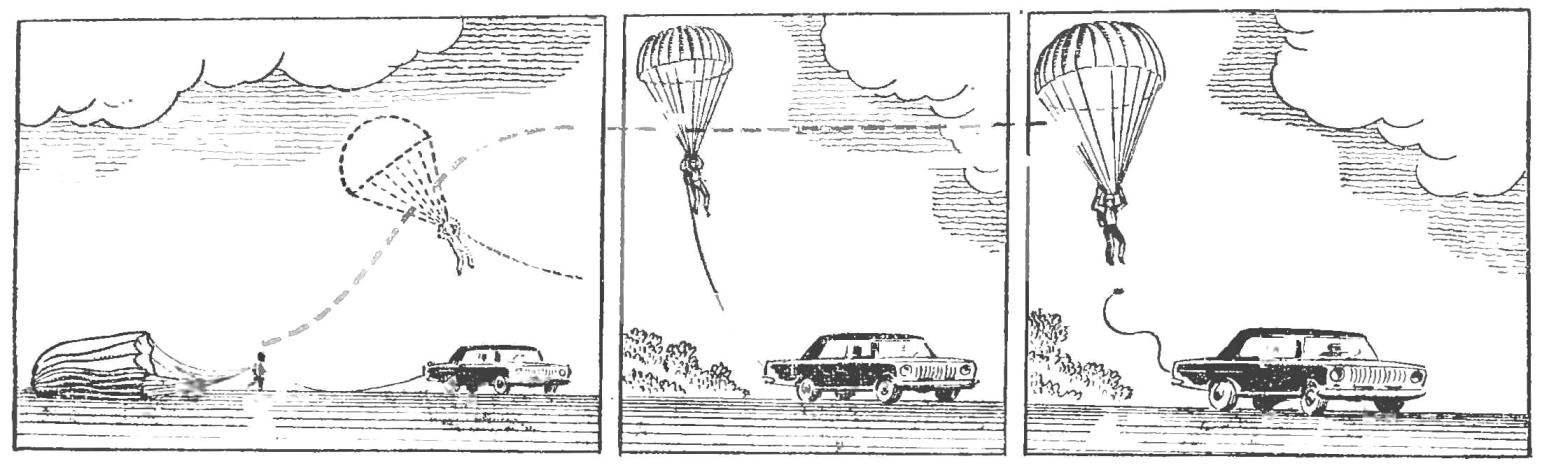 Схема буксировочного полета