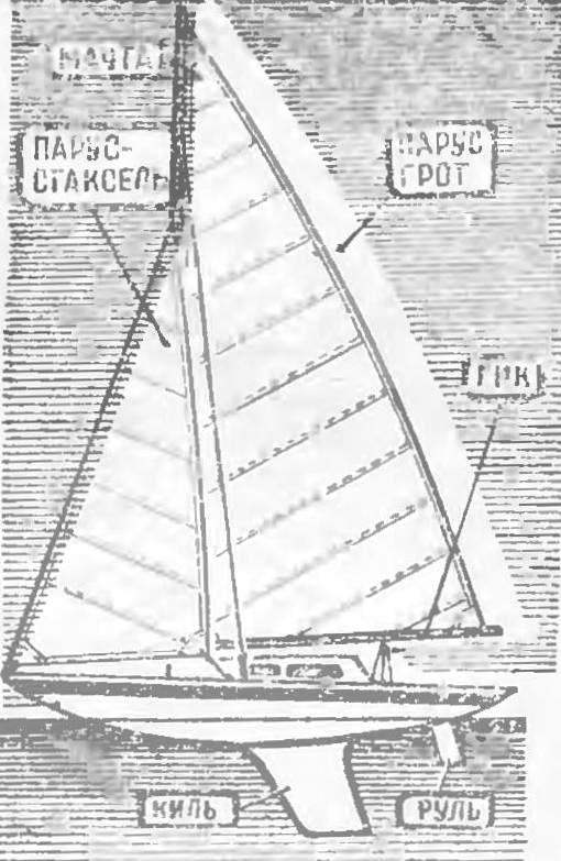 Рис. 1. Килевая яхта с парусным вооружением типа «бермудский шлюп». Имеет два паруса — грот и стаксель; рангоут состоит из мачты и гика.