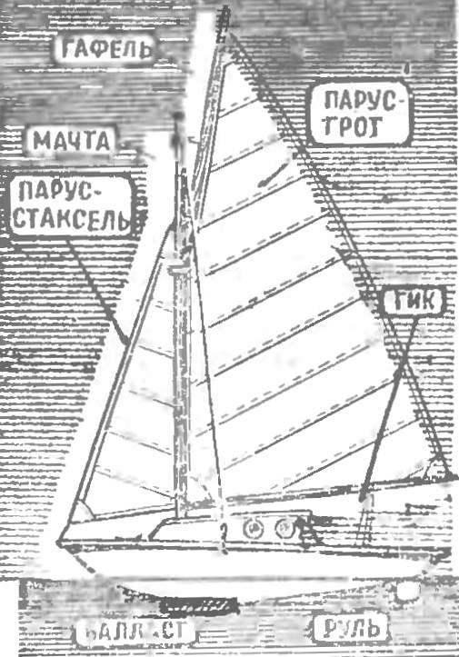 Рис. 3. «Компромисс» с парусным вооружением типа «шлюп». Имеет два паруса — грот «гуари» и стаксель; рангоут состоит из мачты, гика и гафеля.