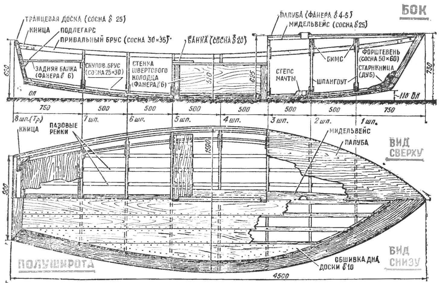 Рис. 2. Конструктивный чертеж корпуса: проекции «бок» и «полуширота»