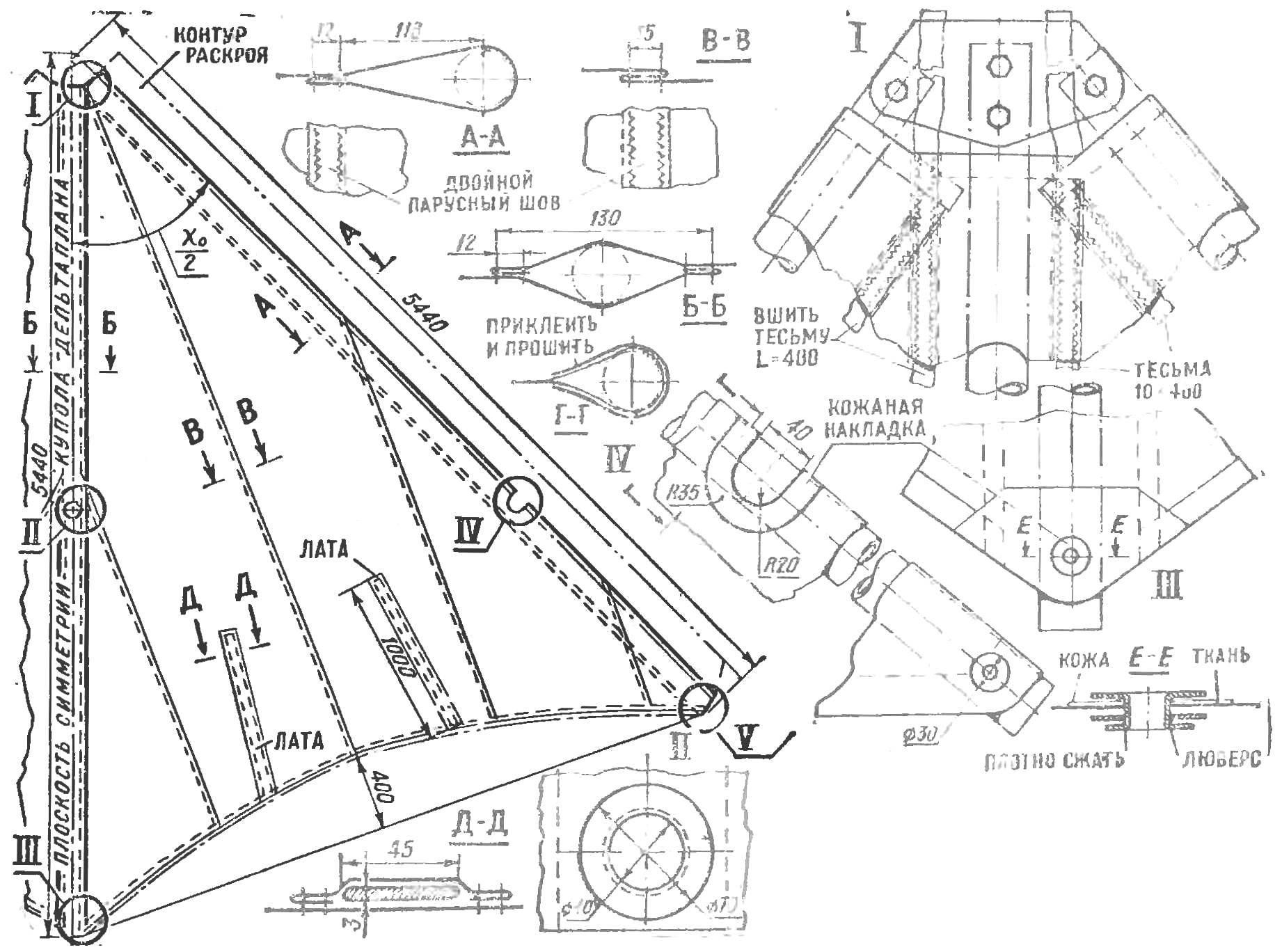 Рис. 2. Конструкция паруса (купола), технология выполнения швов, заделка отверстий и углов, крепление купола к каркасу; купол в плане (на схеме показано наивыгоднейшее расположение полотнищ при ширине не более 900 мм).