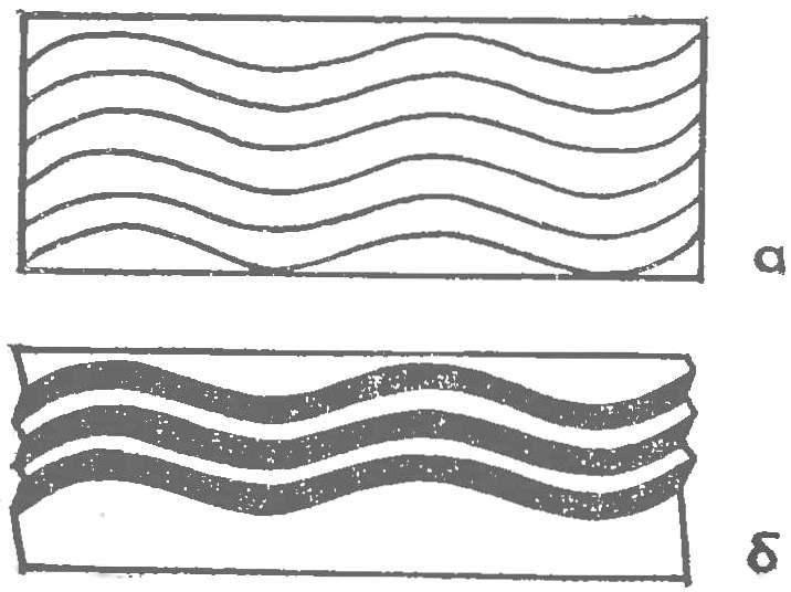 Рис. 2. Получение объема с помощью сетки синусоидальных надрезов: а — разметка, б — полученный с ее помощью рельеф