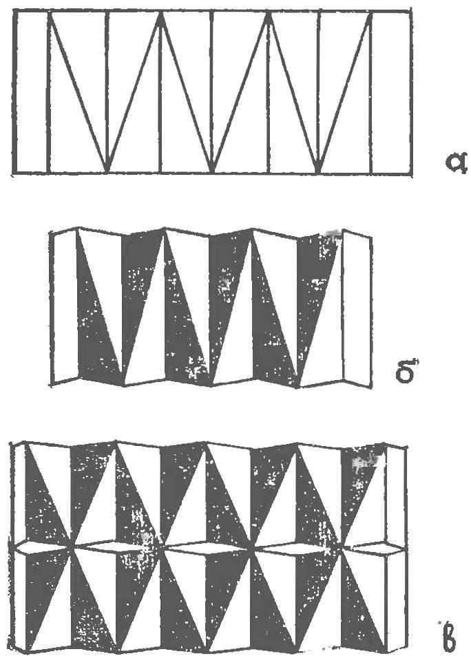 Рис. 3. Образование простейшего рельефа: а — разметка, б — складывание, в — вариант наклейки на панель