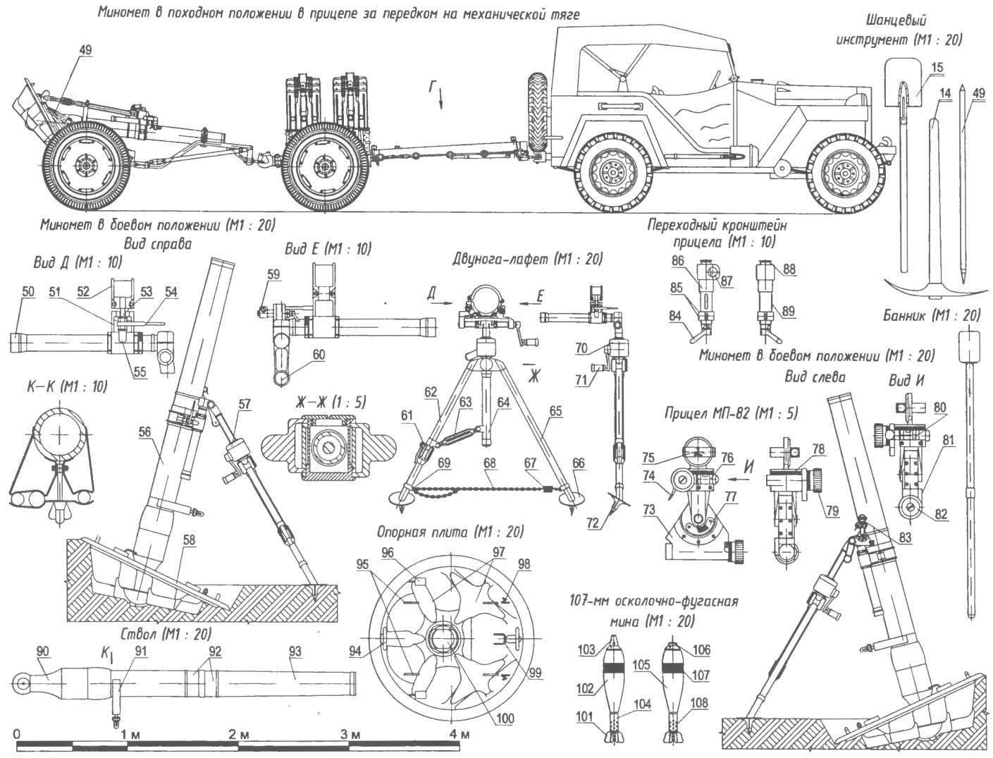 107-мм горно-вьючный полковой миномет обр. 1938 г.