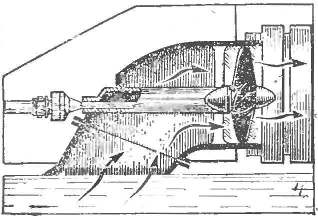 Рис. 8. Схема устройства водометного движителя.