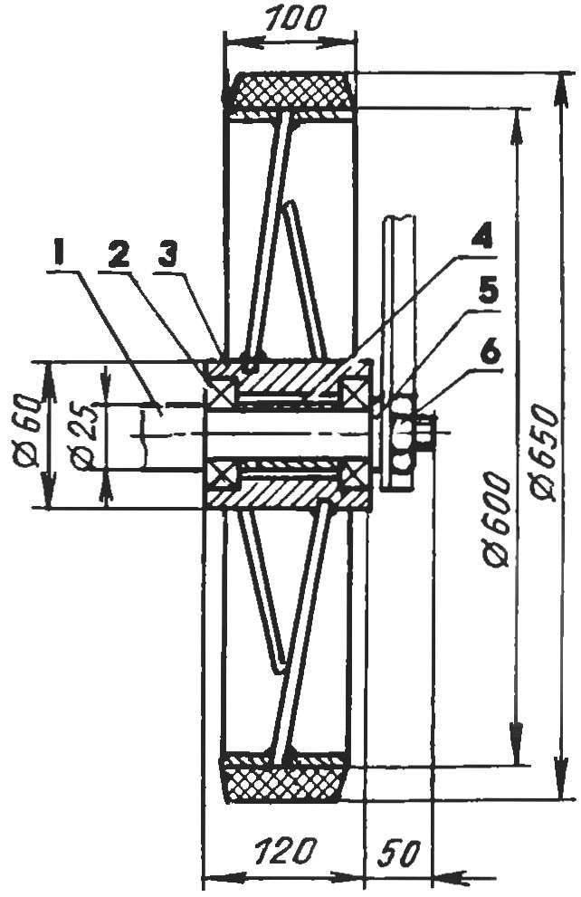 Колесо прицепа и его положение на оси