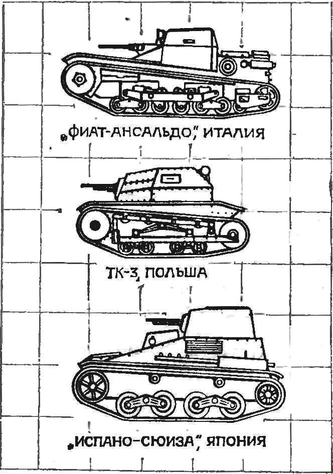 Сравнительные размеры и силуэты плавающих танков периода 1935—1937 годов.