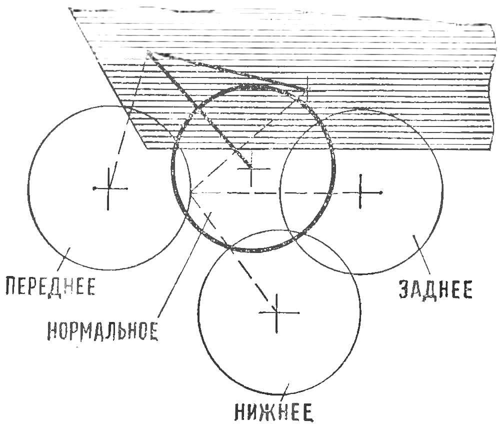 Рис. 3. Принцип установки ведущих колес автомобиля-вездехода на концах продольно качающихся балансиров.