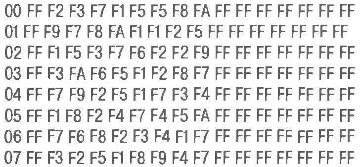 Пример «прошивки» кода ПЗУ (фрагмент)