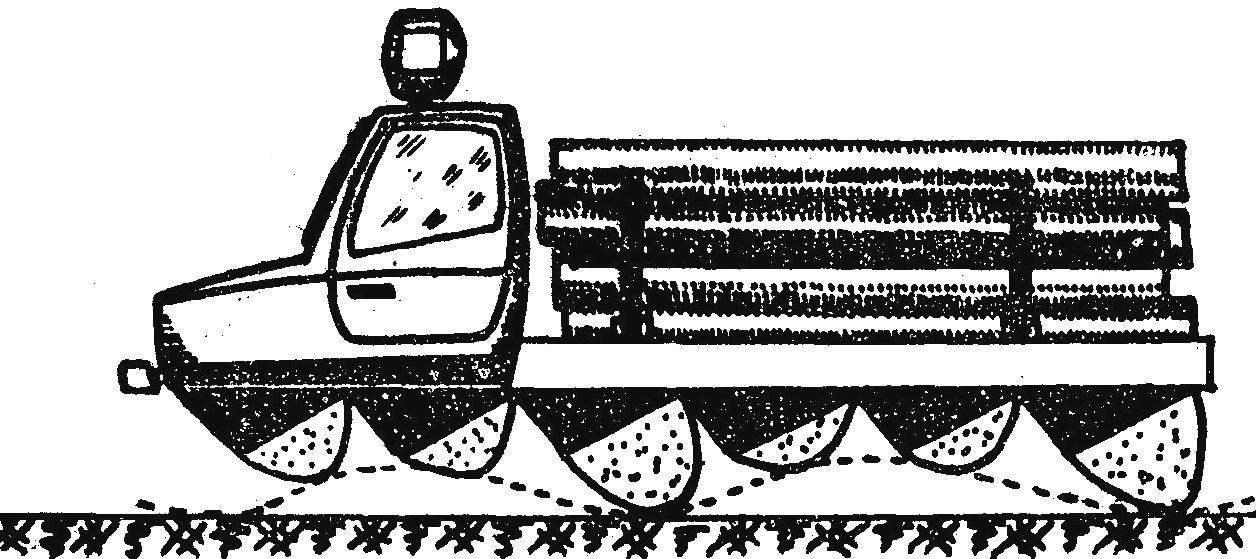 Рис. 2. Транспорт на резиновых мышцах.