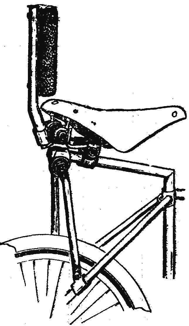 Рис. 3. Крепление седла со спинкой.