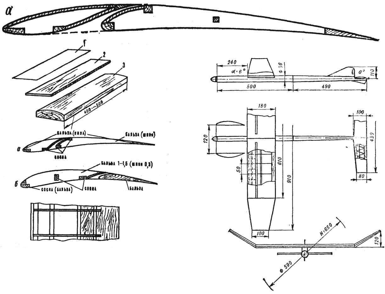 Рис. 3. Технология и конструкция щелевого крыла на модели