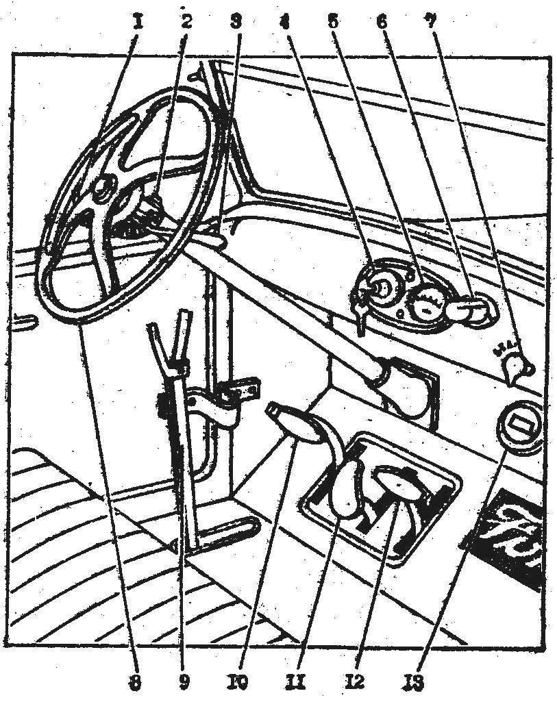 Рабочее место водителя автомобиля «Форд-Т» выпуска 1924 года