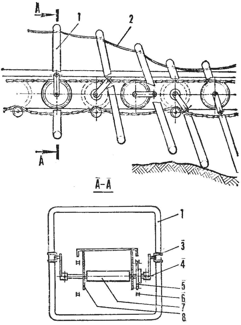 Рис. 4. Конструкция движителя волнохода