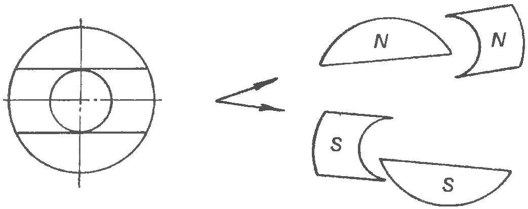 Разделение магнита на части