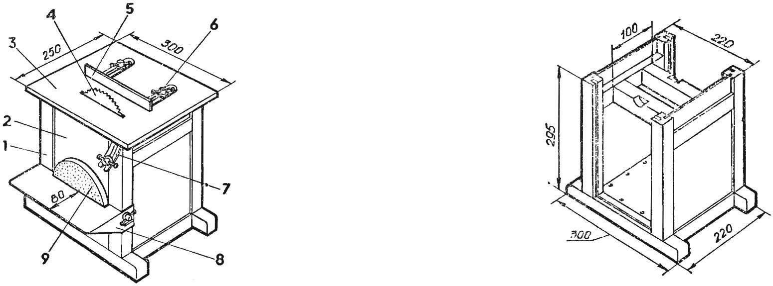 Рис. 1. Общий вид циркулярной пилы и станины