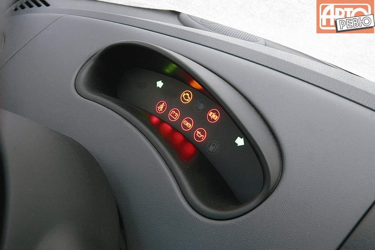 Дисплей со световыми индикаторами