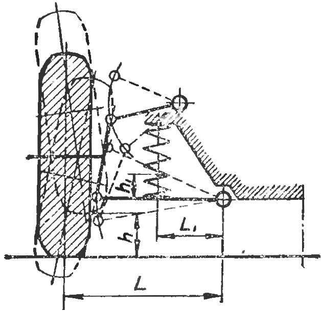 Fig. 4. Diagram of the parallelogram of the suspension.