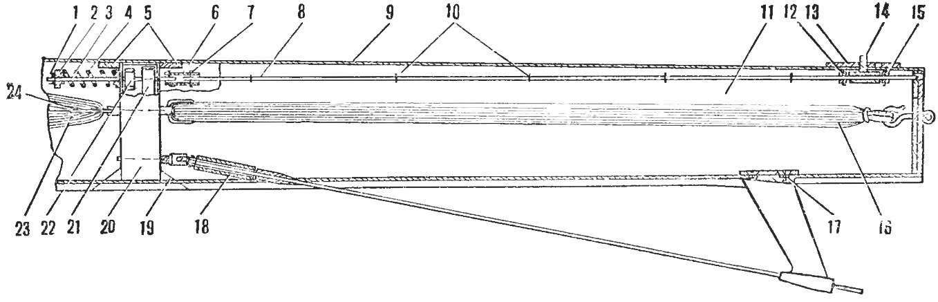 Fig. 5. Propeller group