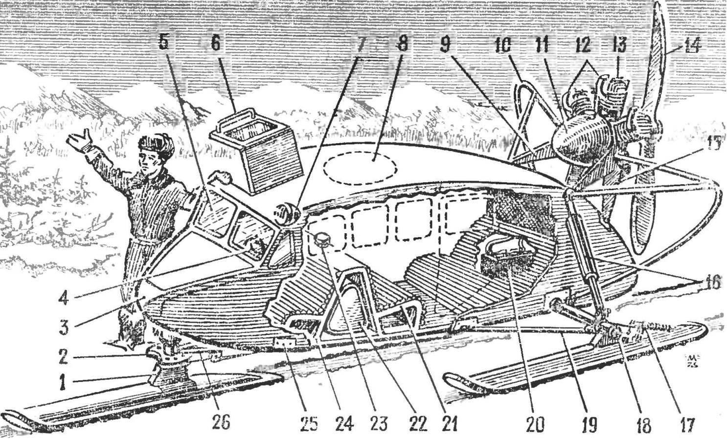 Рис. 1. Аэросани ОСГА-6