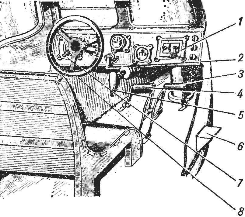 Рис. 3. Расположение агрегатов управления и контрольных приборов в кабине
