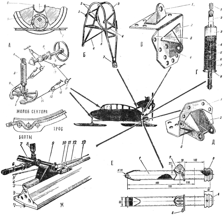 Рис. 7. Узлы аэросаней ОСГА-6