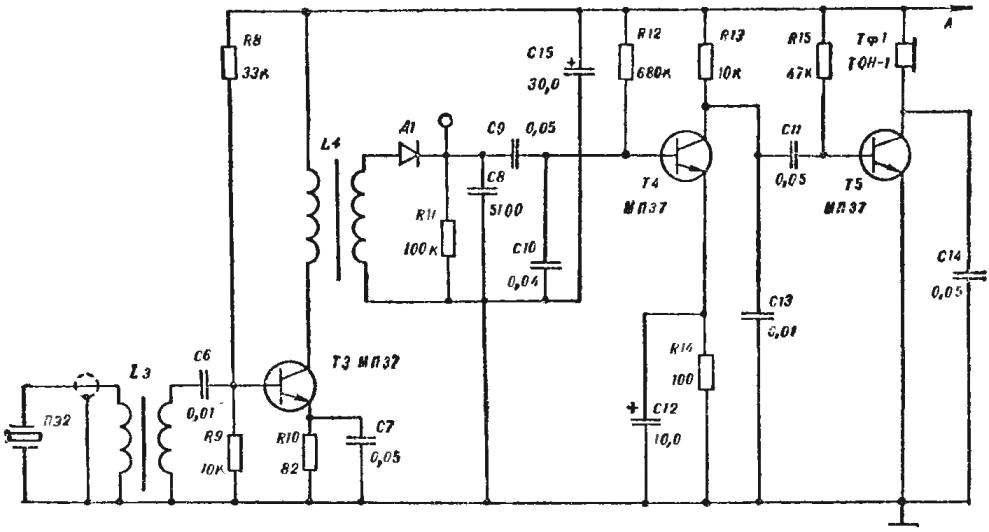 Рис. 2. Принципиальная схема приемной части прибора
