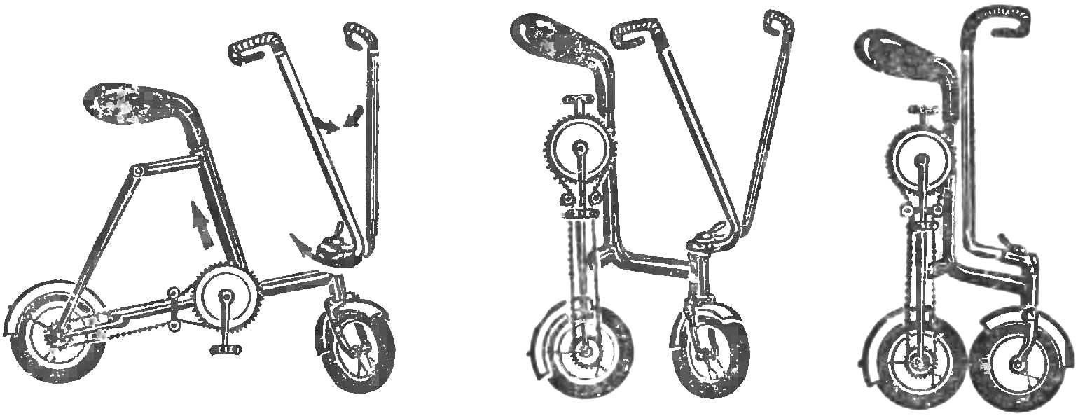 Fig. 5. Option multi-folding.