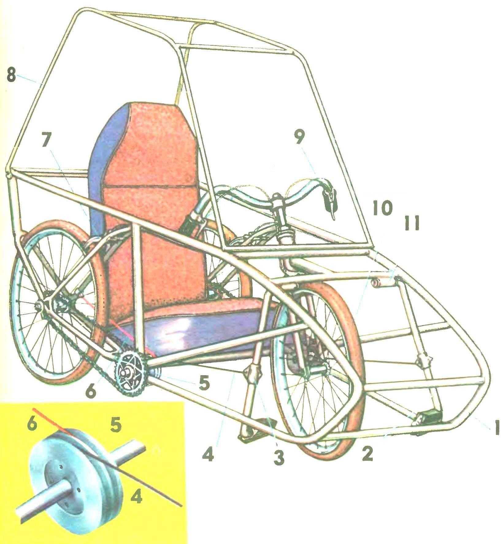 Layout scheme of the velomobile