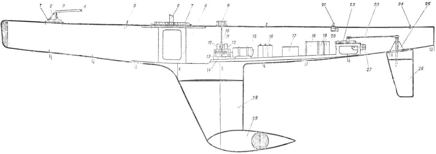 Модель яхты международного
