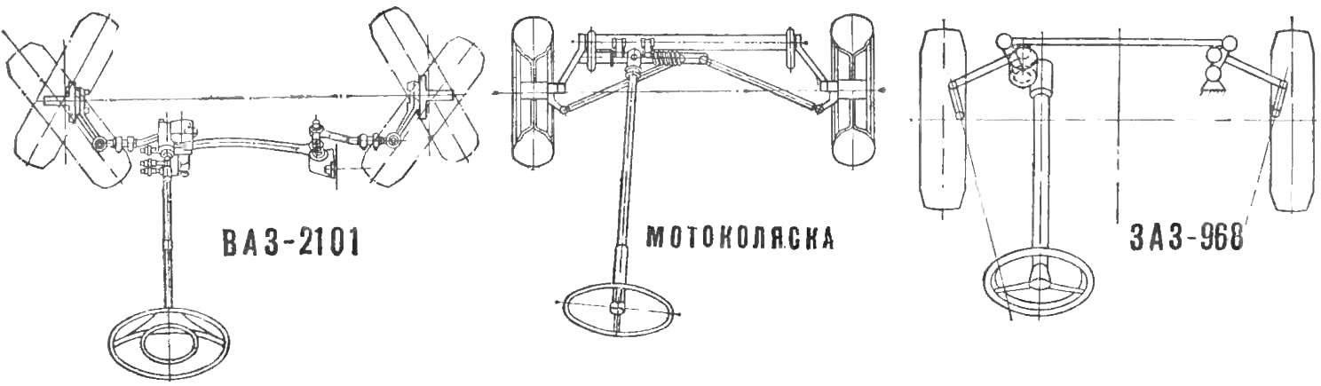 Рис. 1. Рулевой привод отечественных автомобилей