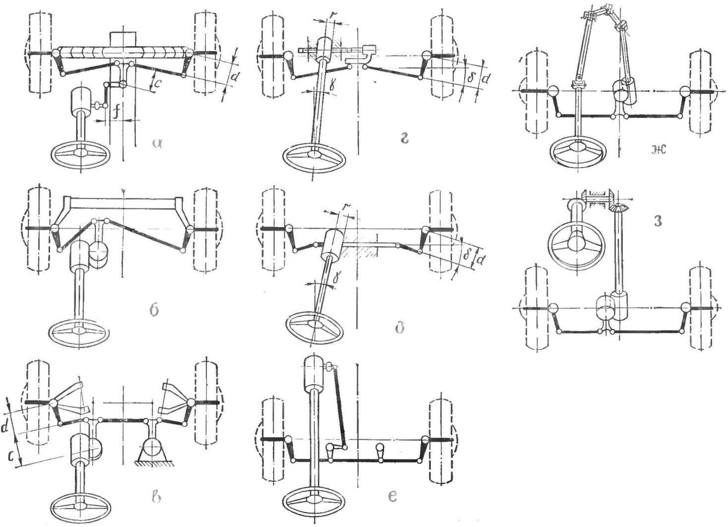 Рис. 4. Различные схемы рулевой трапеции