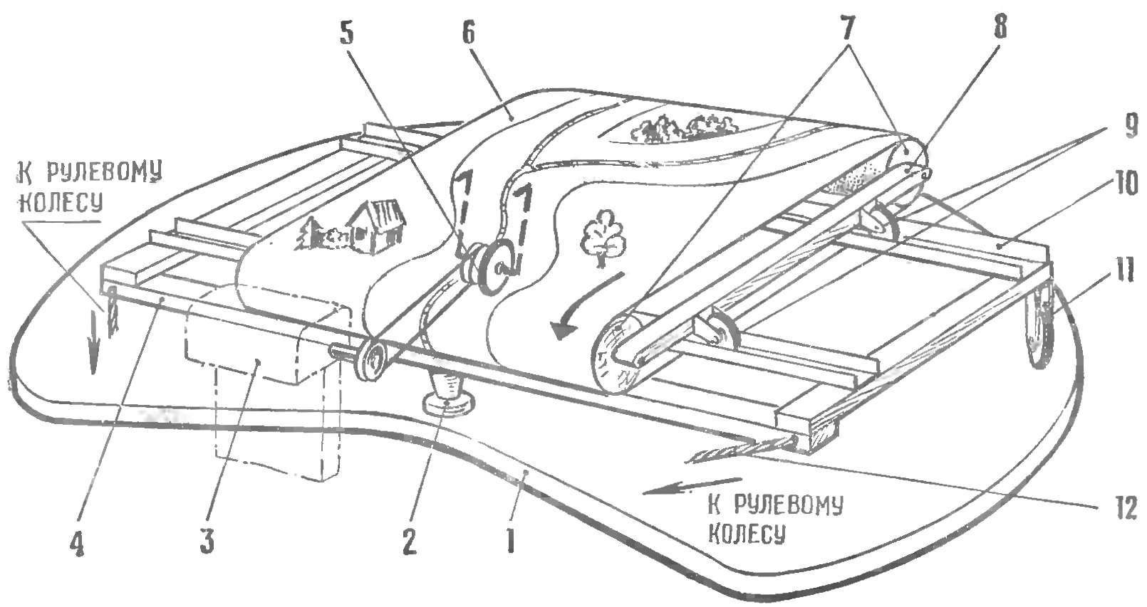Fig. 1. Device of auto-simulator
