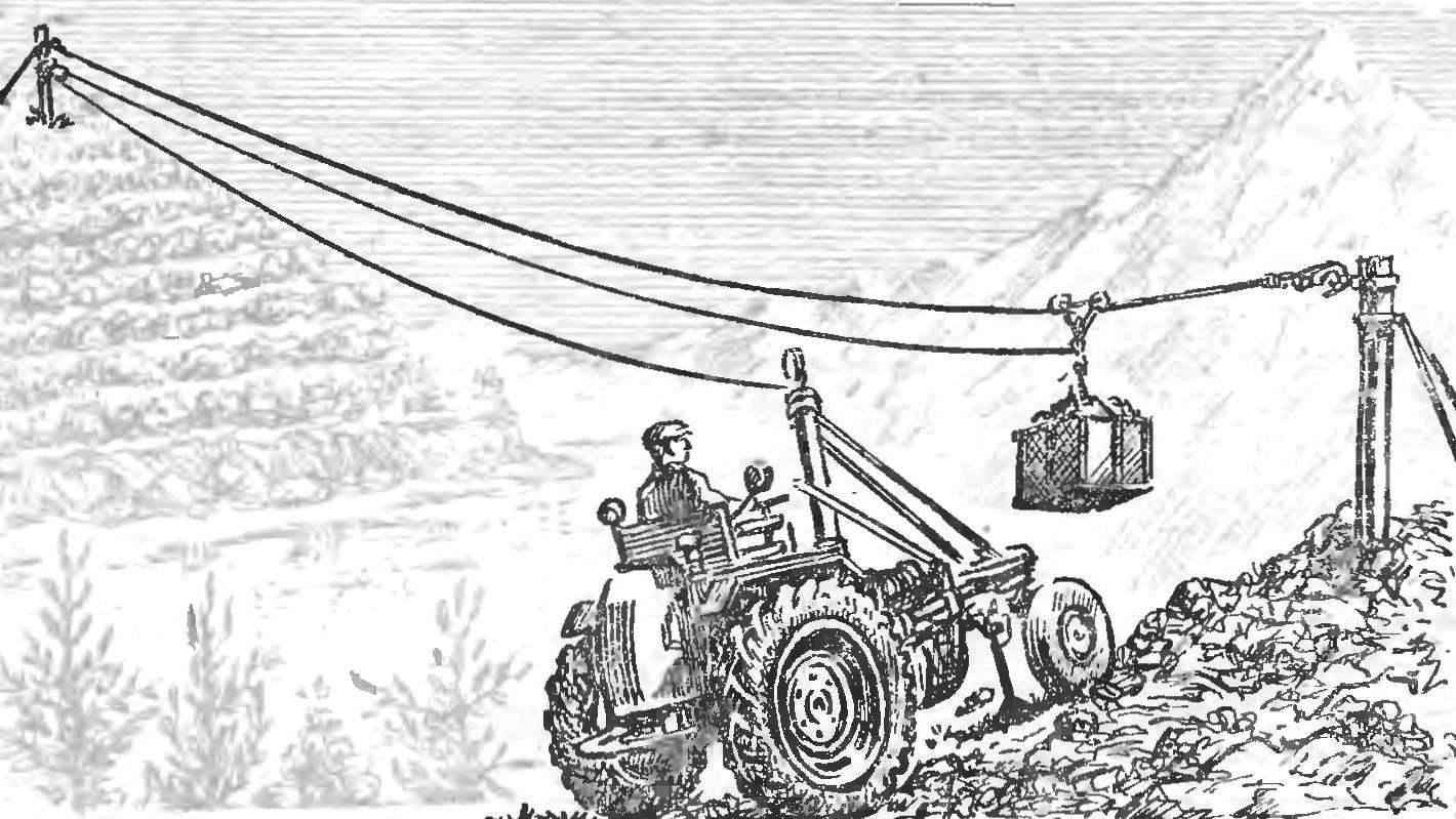 Рис. 1. Передвижная канатная установка