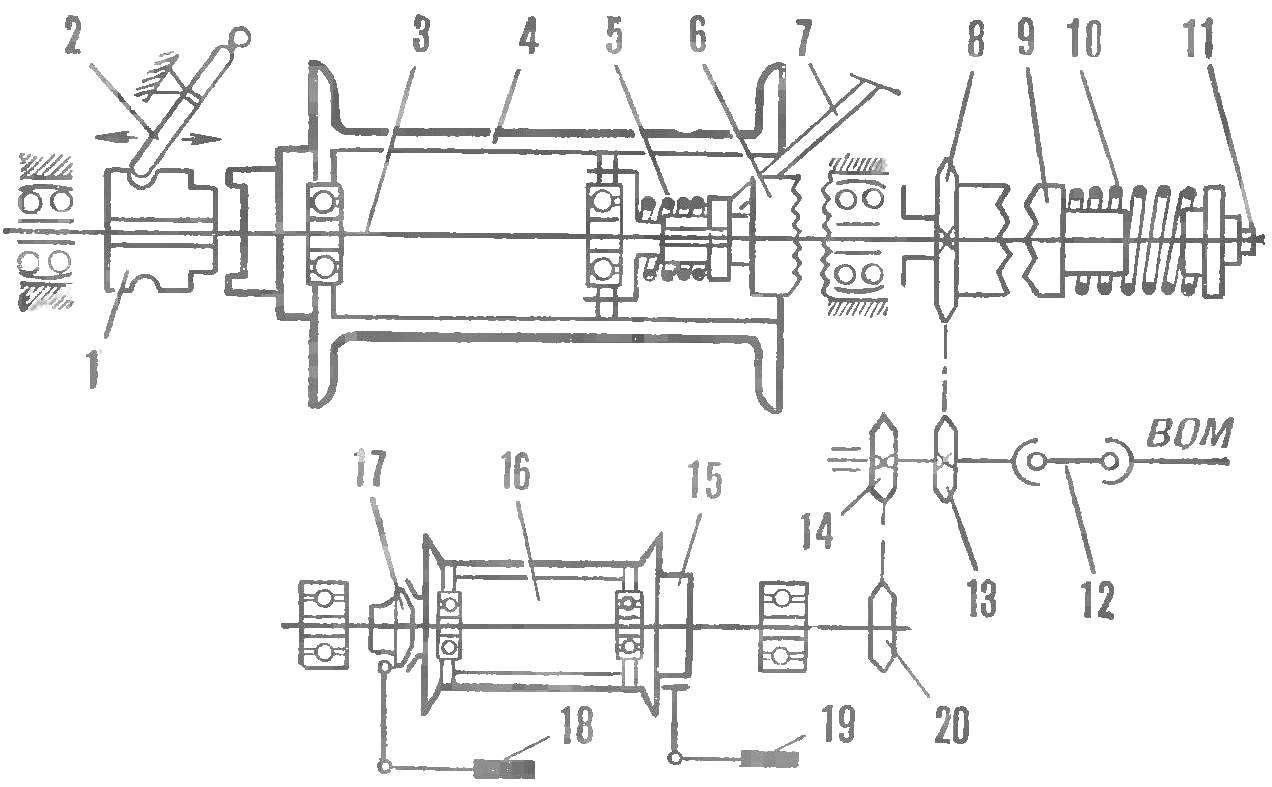 Рис. 2. Кинематическая схема установки