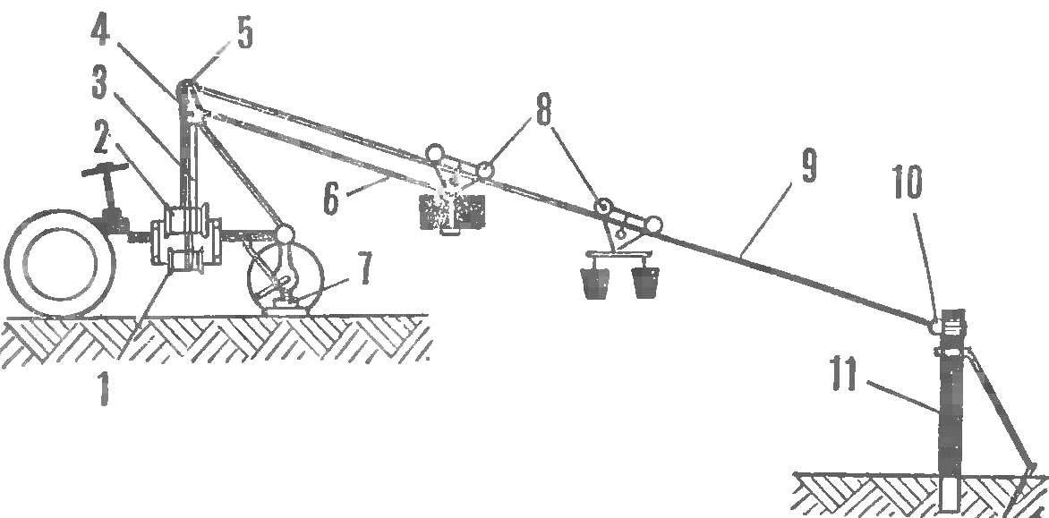 Рис. 3. Схема работы установки сверху вниз по склону