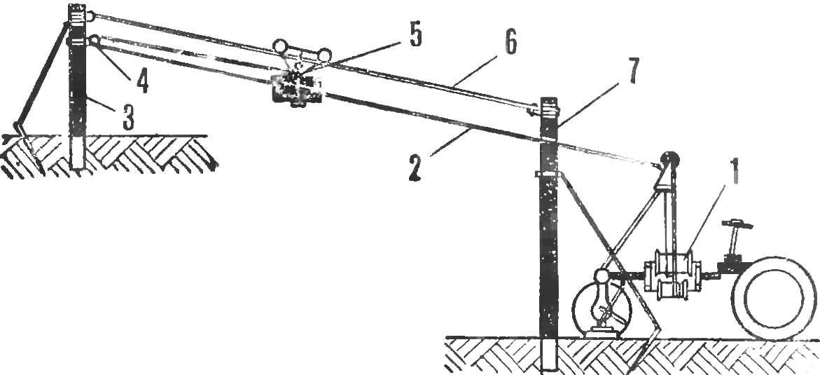 Рис. 4. Схема работы снизу вверх на постоянно натянутой линии
