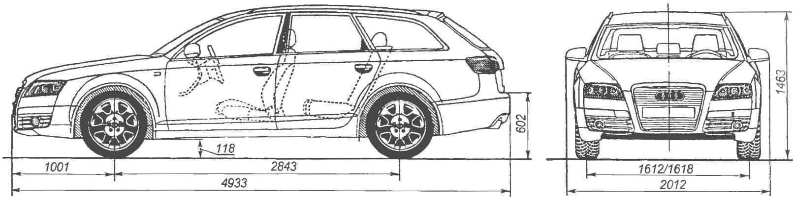 Геометрическая схема универсала AUDI А6 AVANT