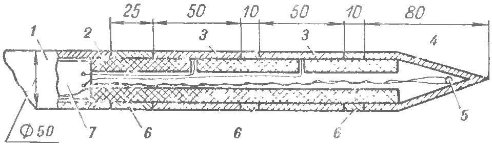 Рис. 2. Устройство измерительной штанги
