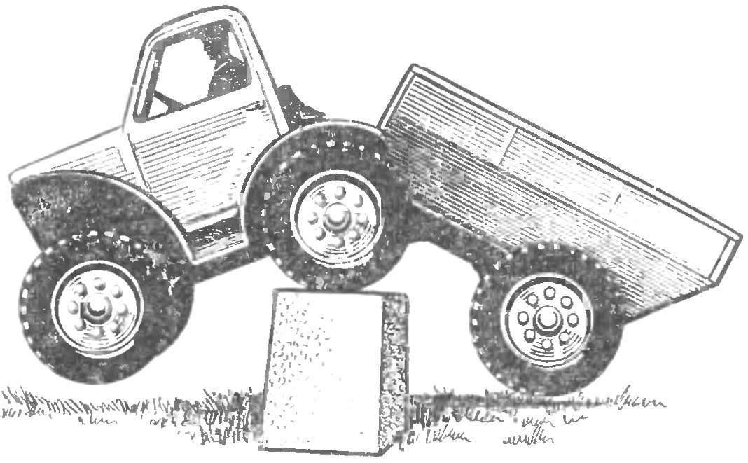Fig. 5. Articulated all-terrain vehicle