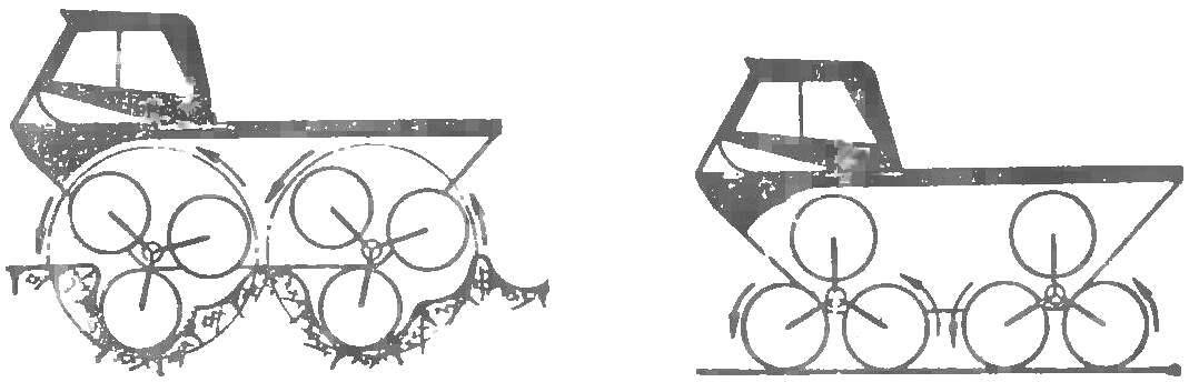 Рис. 8. Вездеход с «треугольным» движителем