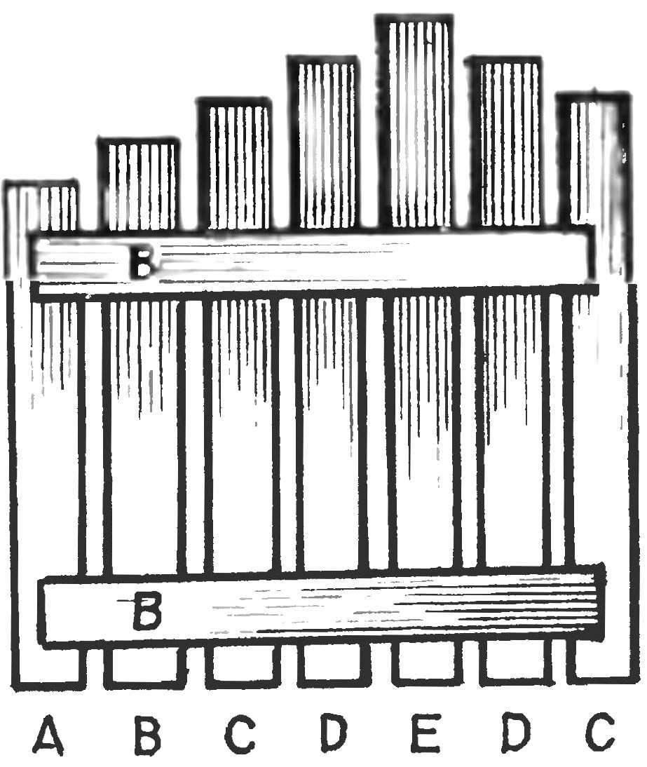 Рис. 2. Ориентировочные размеры щита из штакетин (рейка 35x15)
