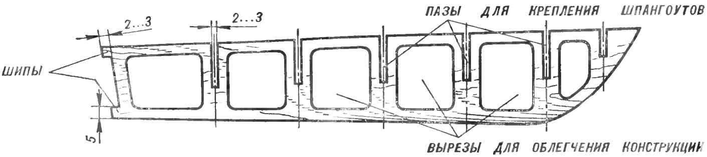 Рис. 2. Килевая рамка