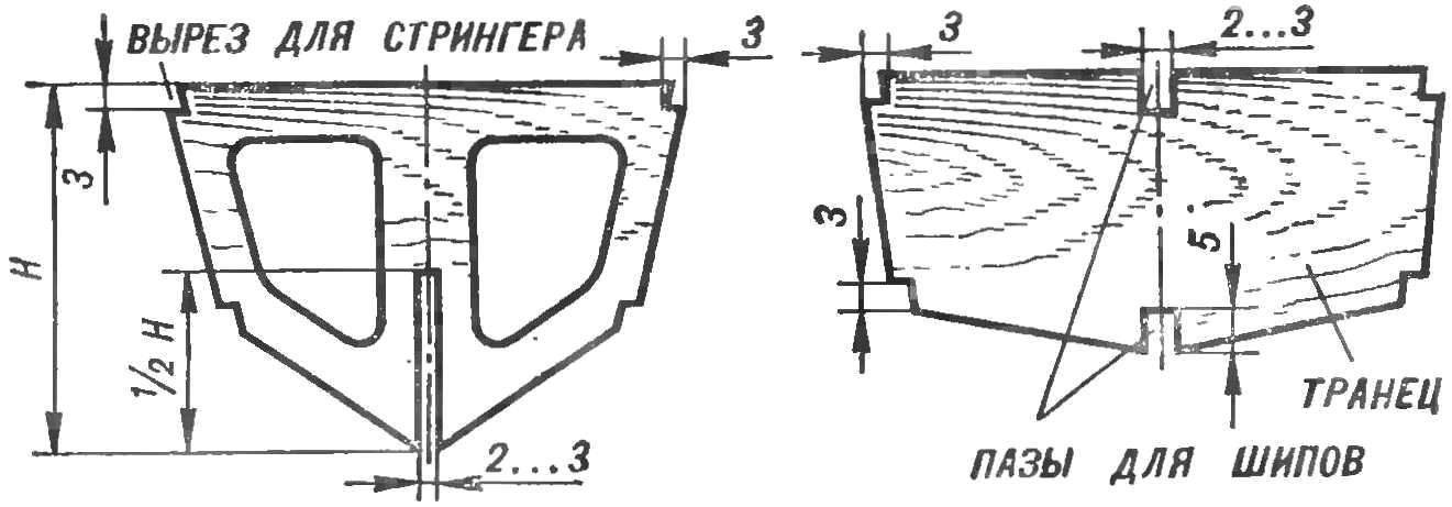 Рис. 3. Шпангоуты