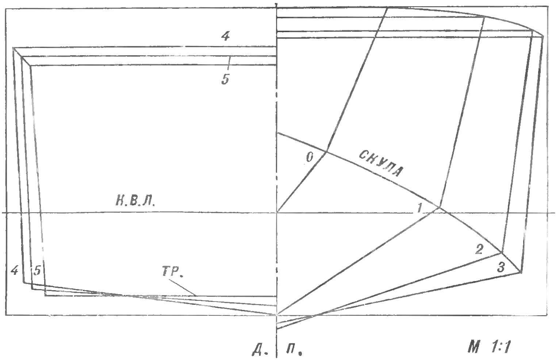 Рис. 5. Проекция «корпус»