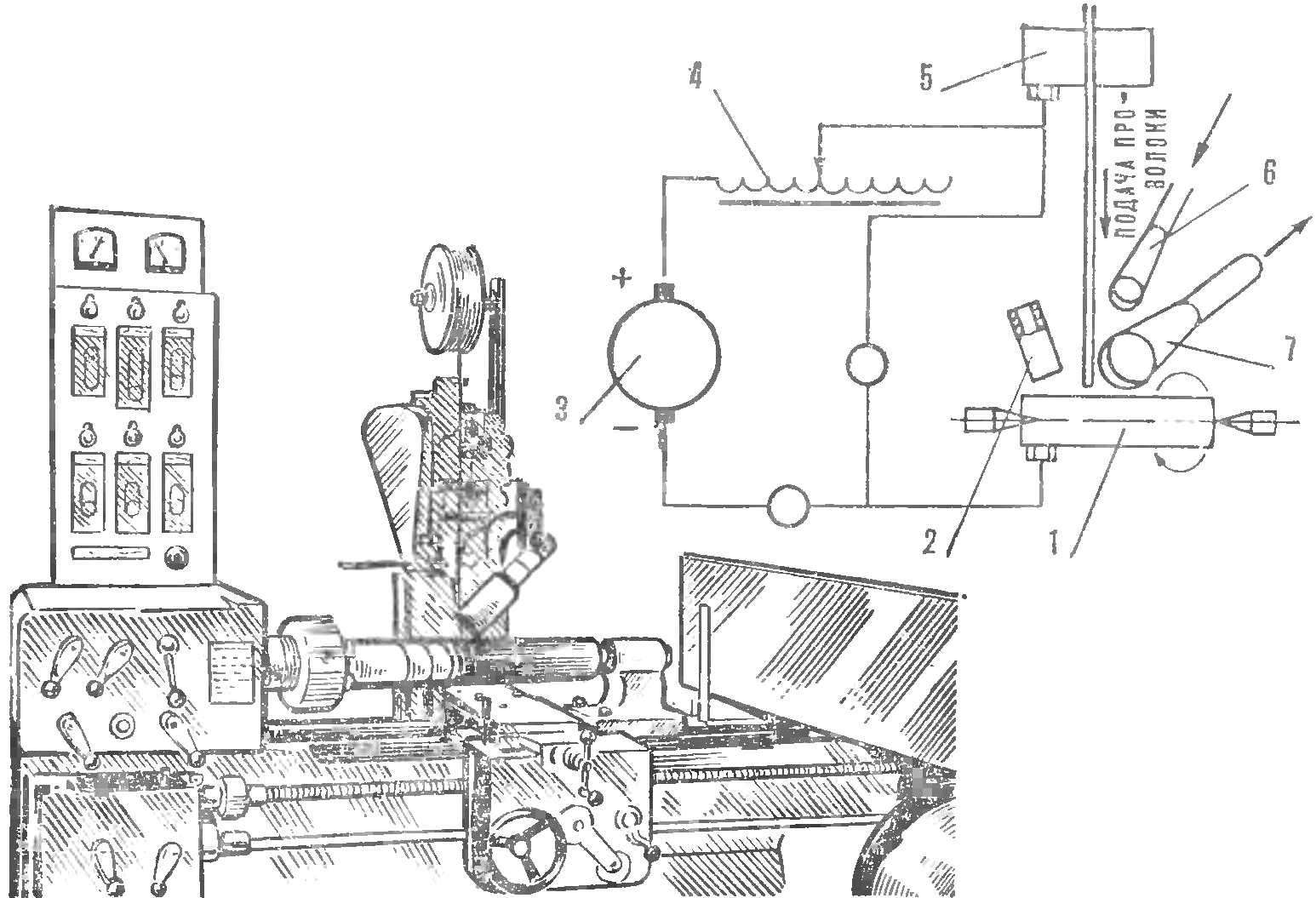 Рис. 1. Установка для наплавки металла и ее схема