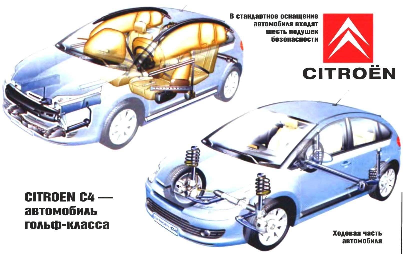 CITROEN C4 — автомобиль гольф-класса